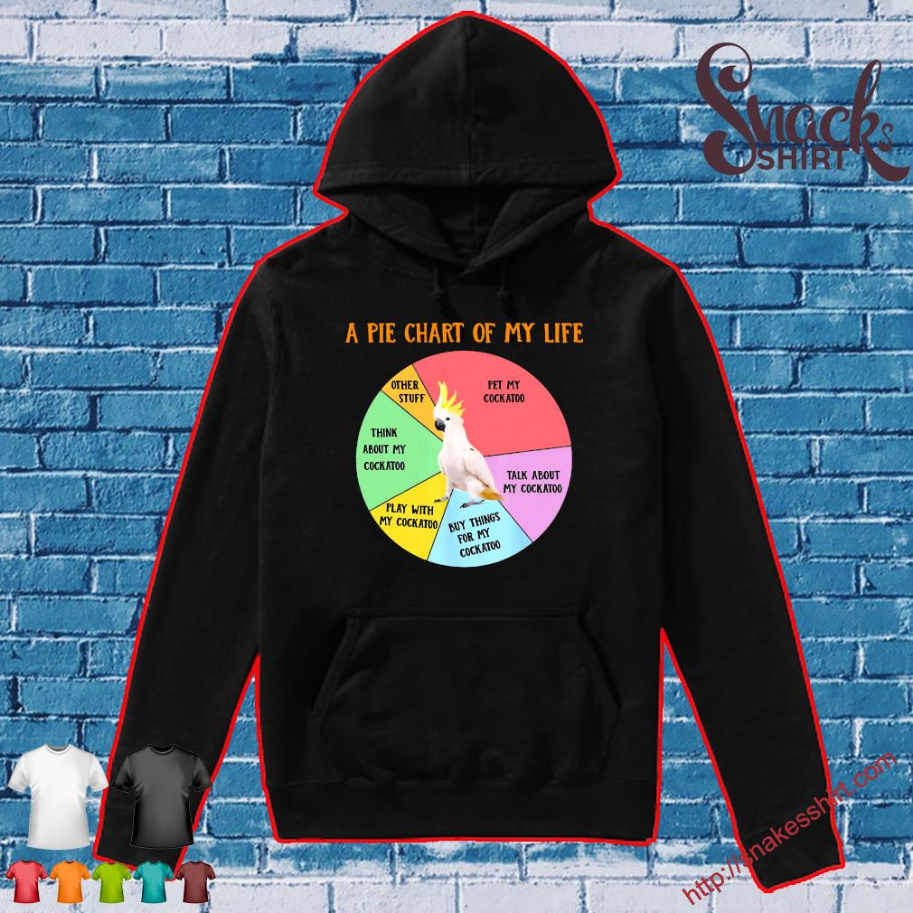 Funny Pie Chart Of Life Cockatoo Parrot Bird Apparel Shirt Hoodie
